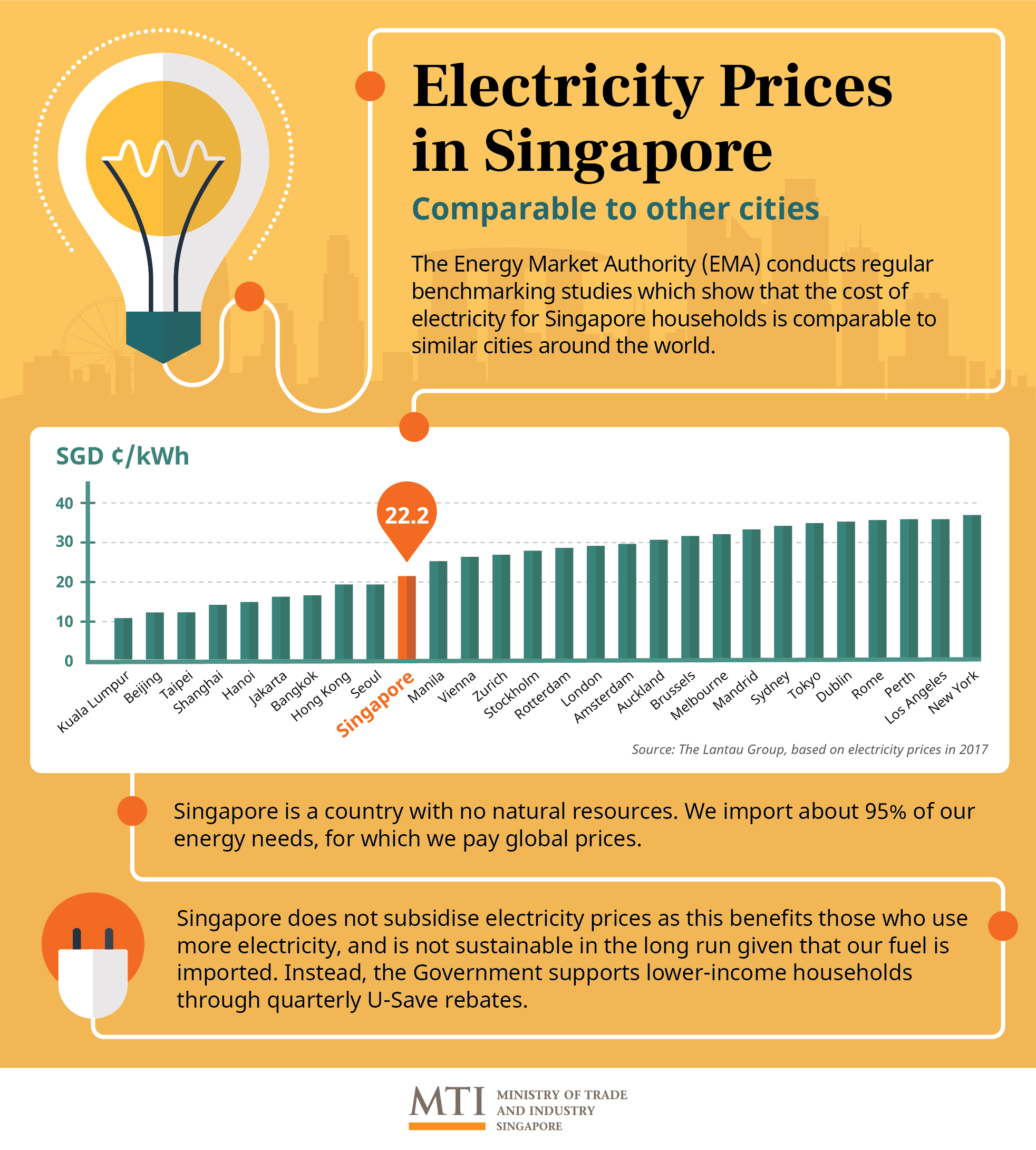 Electricity_Tariff_Infographic_final
