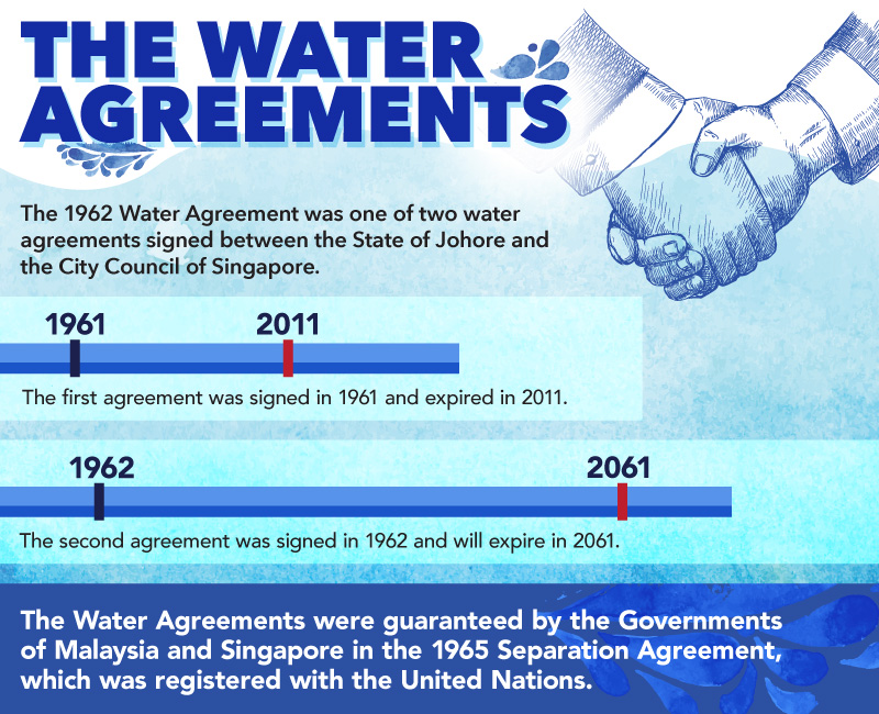 The Water Agreements