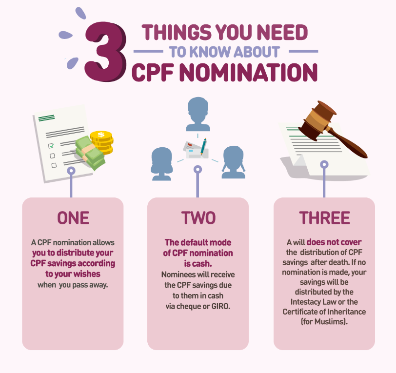 3 things you need to know about CPF nomination